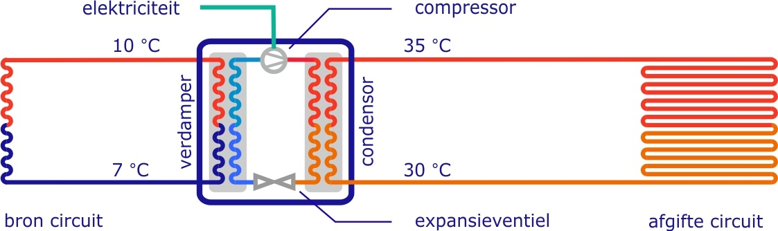 how does a heat pump work with Triple Solar?