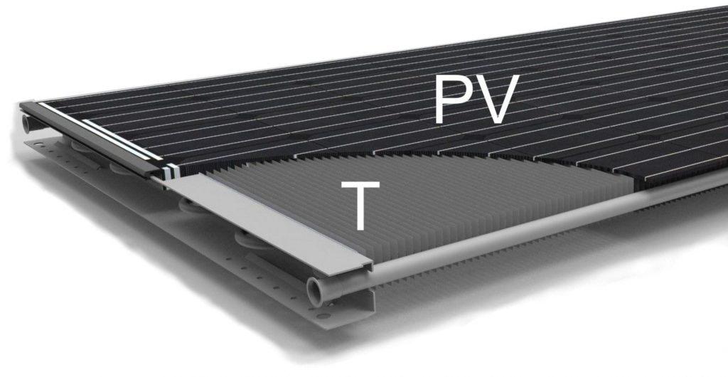 Triple Solar PVT warmtepomp paneel